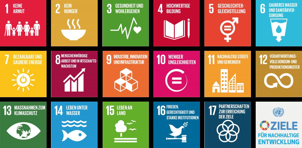 Ziele für nachhaltige Entsicklung
